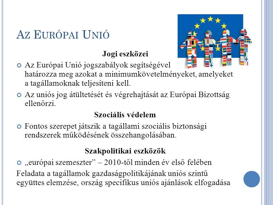 A Z E URÓPAI U NIÓ Jogi eszközei Az Európai Unió jogszabályok segítségével határozza meg azokat a minimumkövetelményeket, amelyeket a tagállamoknak teljesíteni kell.