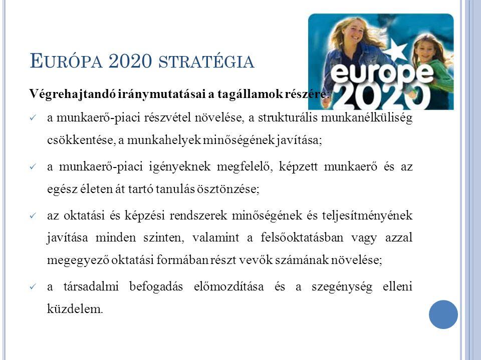 E URÓPA 2020 STRATÉGIA Végrehajtandó iránymutatásai a tagállamok részére: a munkaerő-piaci részvétel növelése, a strukturális munkanélküliség csökkentése, a munkahelyek minőségének javítása; a munkaerő-piaci igényeknek megfelelő, képzett munkaerő és az egész életen át tartó tanulás ösztönzése; az oktatási és képzési rendszerek minőségének és teljesítményének javítása minden szinten, valamint a felsőoktatásban vagy azzal megegyező oktatási formában részt vevők számának növelése; a társadalmi befogadás előmozdítása és a szegénység elleni küzdelem.