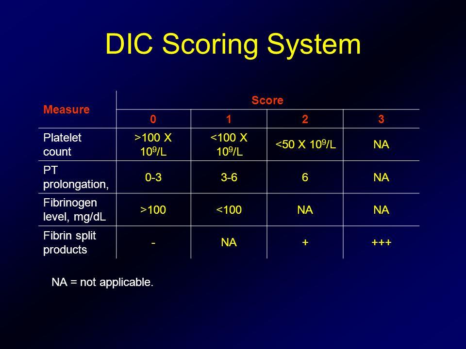 DIC Scoring System Measure Score 0123 Platelet count >100 X 10 9 /L <100 X 10 9 /L <50 X 10 9 /LNA PT prolongation, 0-33-66NA Fibrinogen level, mg/dL