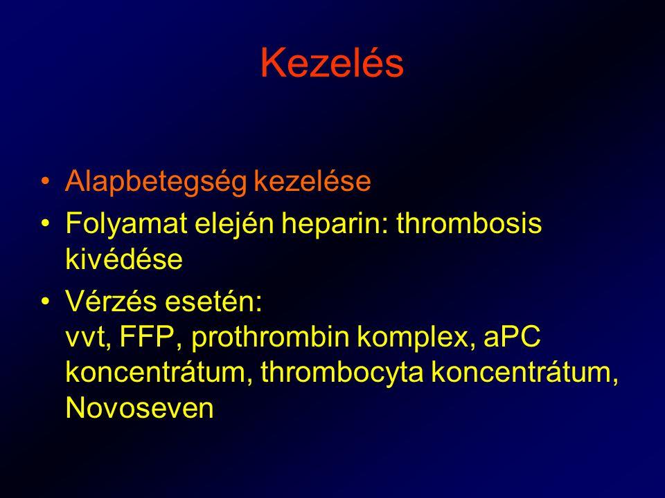Kezelés Alapbetegség kezelése Folyamat elején heparin: thrombosis kivédése Vérzés esetén: vvt, FFP, prothrombin komplex, aPC koncentrátum, thrombocyta
