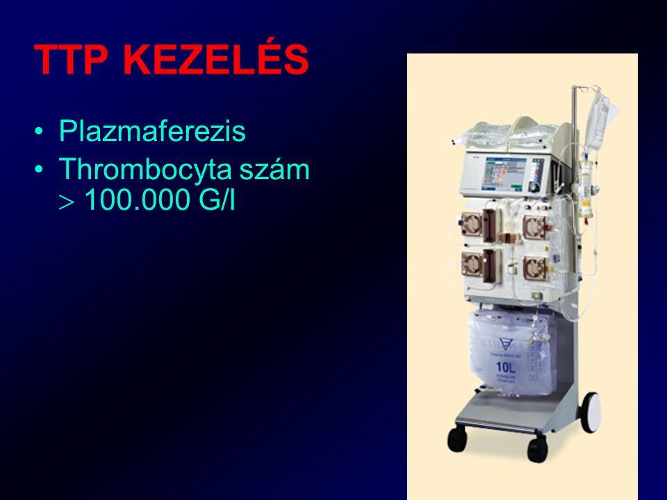 TTP KEZELÉS Plazmaferezis Thrombocyta szám  100.000 G/l