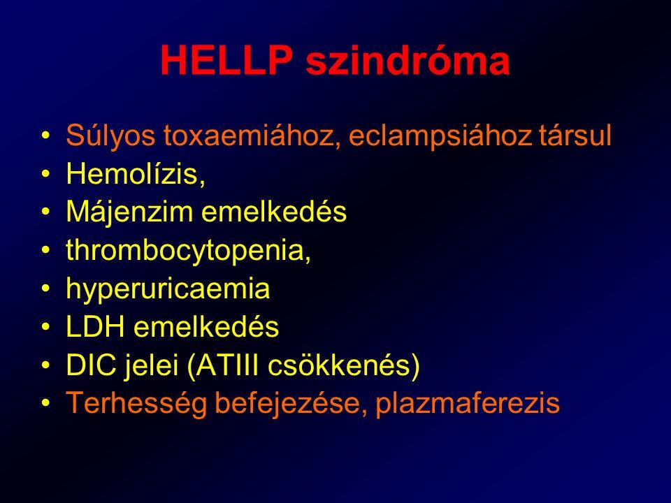 HELLP szindróma Súlyos toxaemiához, eclampsiához társul Hemolízis, Májenzim emelkedés thrombocytopenia, hyperuricaemia LDH emelkedés DIC jelei (ATIII