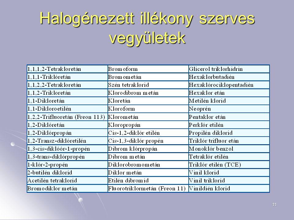 11 Halogénezett illékony szerves vegyületek