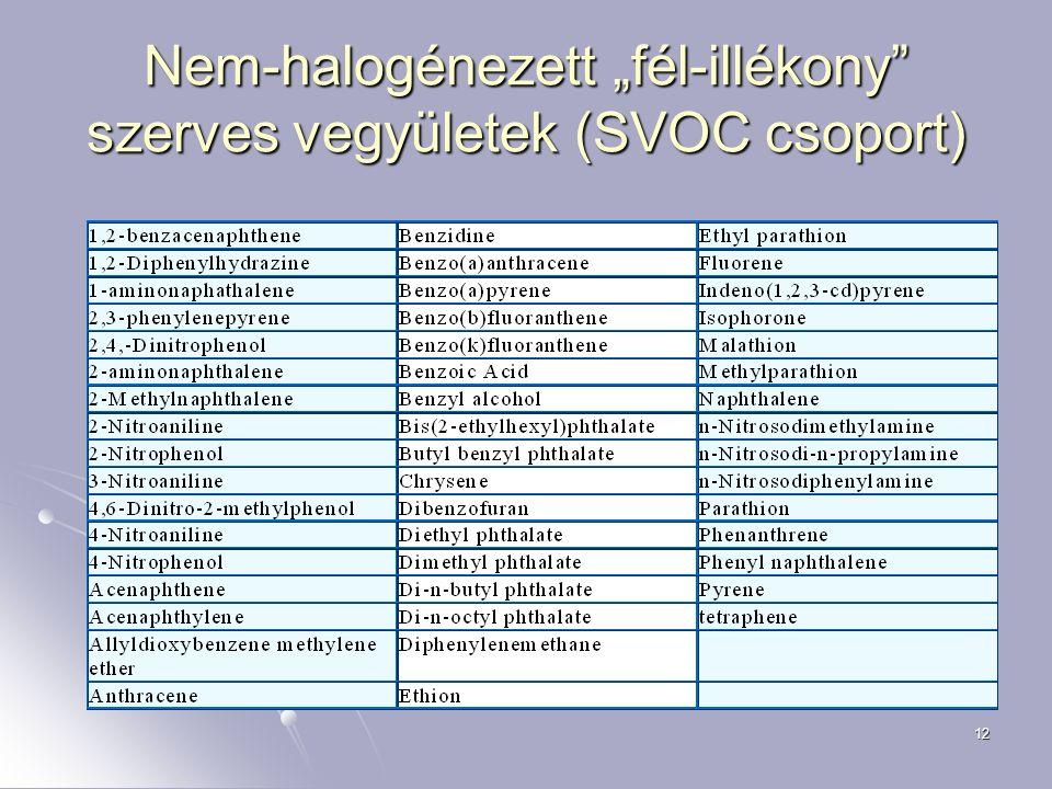 """12 Nem-halogénezett """"fél-illékony"""" szerves vegyületek (SVOC csoport)"""