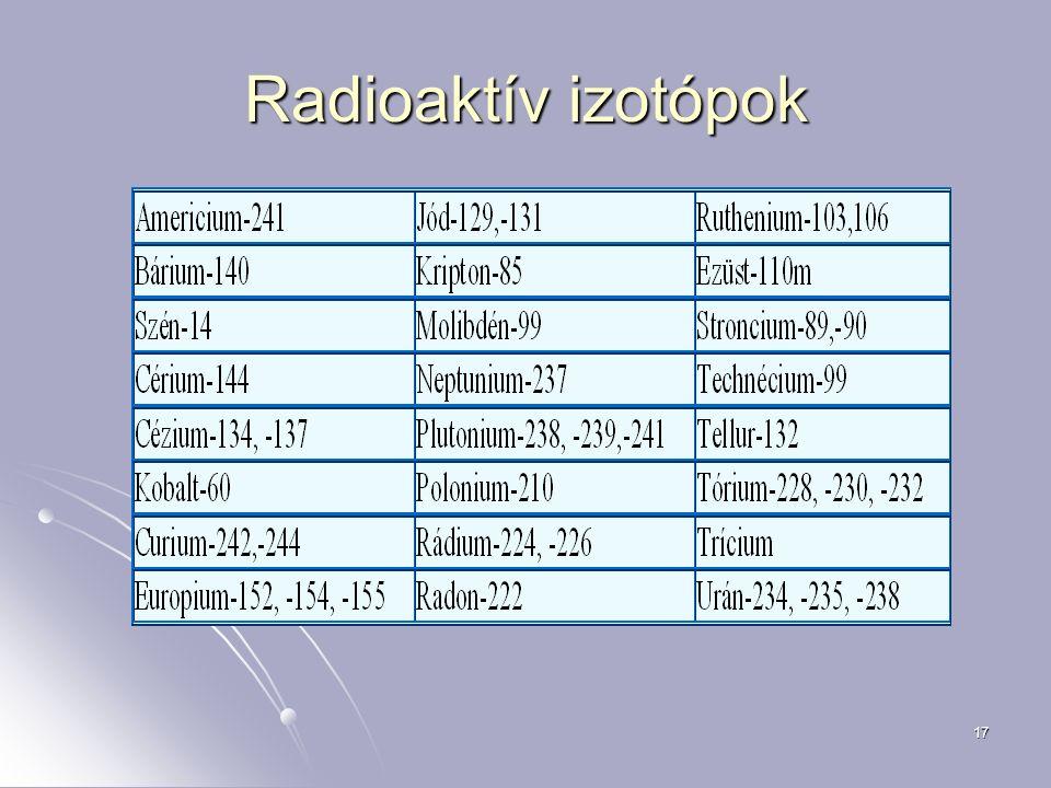 17 Radioaktív izotópok