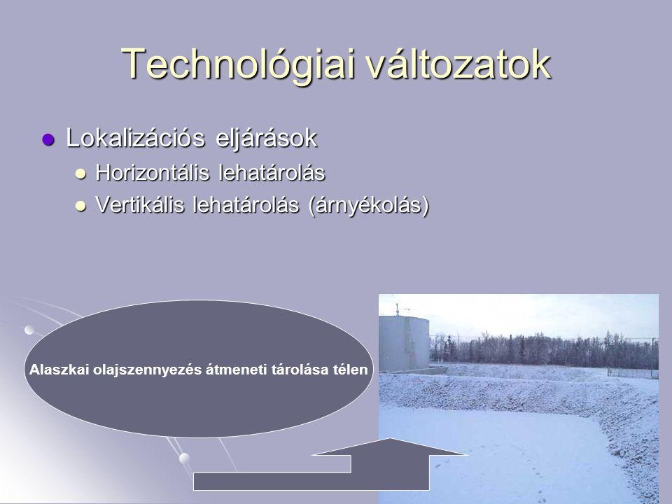 20 Technológiai változatok Lokalizációs eljárások Lokalizációs eljárások Horizontális lehatárolás Horizontális lehatárolás Vertikális lehatárolás (árn