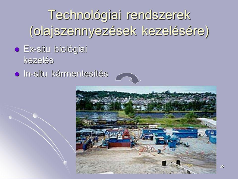 25 Technológiai rendszerek (olajszennyezések kezelésére) Ex-situ biológiai kezelés Ex-situ biológiai kezelés In-situ kármentesítés In-situ kármentesít