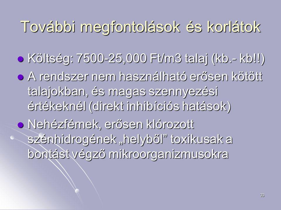 33 További megfontolások és korlátok Költség: 7500-25,000 Ft/m3 talaj (kb.- kb!!) Költség: 7500-25,000 Ft/m3 talaj (kb.- kb!!) A rendszer nem használh