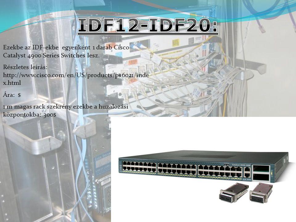 Ezekbe az IDF-ekbe egyenként 1 darab Cisco Catalyst 4900 Series Switches lesz.
