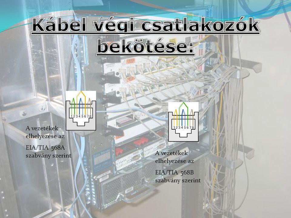 A vezetékek elhelyezése az EIA/TIA 568A szabvány szerint A vezetékek elhelyezése az EIA/TIA 568B szabvány szerint
