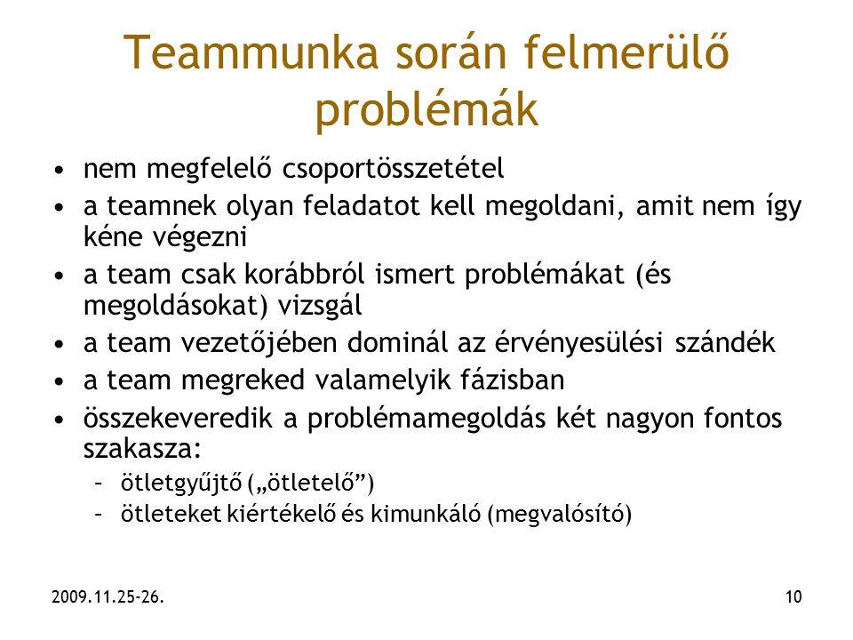 2009.11.25-26.10 Teammunka során felmerülő problémák nem megfelelő csoportösszetétel a teamnek olyan feladatot kell megoldani, amit nem így kéne végez