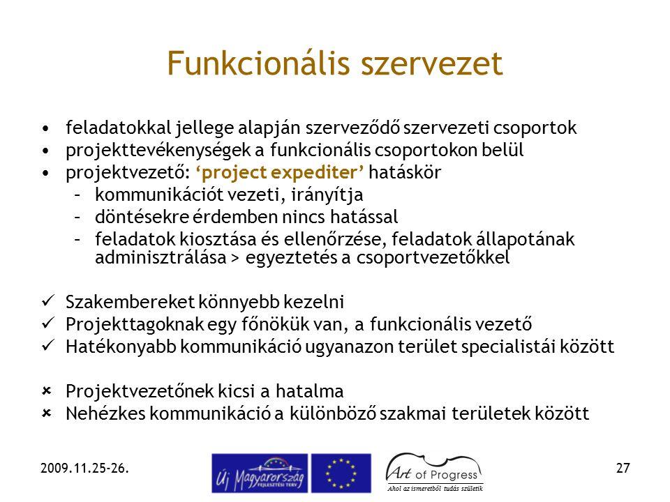 2009.11.25-26.27 Funkcionális szervezet feladatokkal jellege alapján szerveződő szervezeti csoportok projekttevékenységek a funkcionális csoportokon b