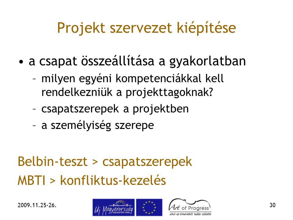 2009.11.25-26.30 Projekt szervezet kiépítése a csapat összeállítása a gyakorlatban –milyen egyéni kompetenciákkal kell rendelkezniük a projekttagoknak