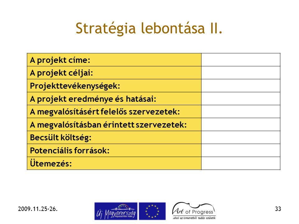 2009.11.25-26.33 Stratégia lebontása II. Ahol az ismeretből tudás születik A projekt címe: A projekt céljai: Projekttevékenységek: A projekt eredménye