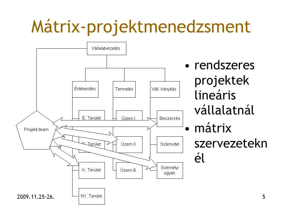 2009.11.25-26.5 Mátrix-projektmenedzsment rendszeres projektek lineáris vállalatnál mátrix szervezetekn él