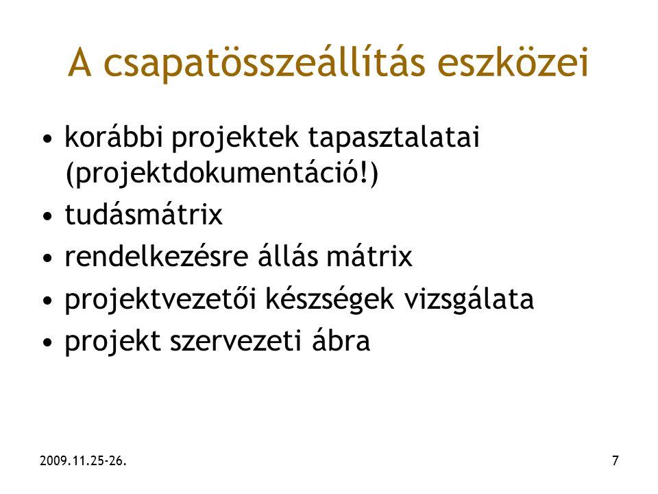 2009.11.25-26.7 A csapatösszeállítás eszközei korábbi projektek tapasztalatai (projektdokumentáció!) tudásmátrix rendelkezésre állás mátrix projektvez