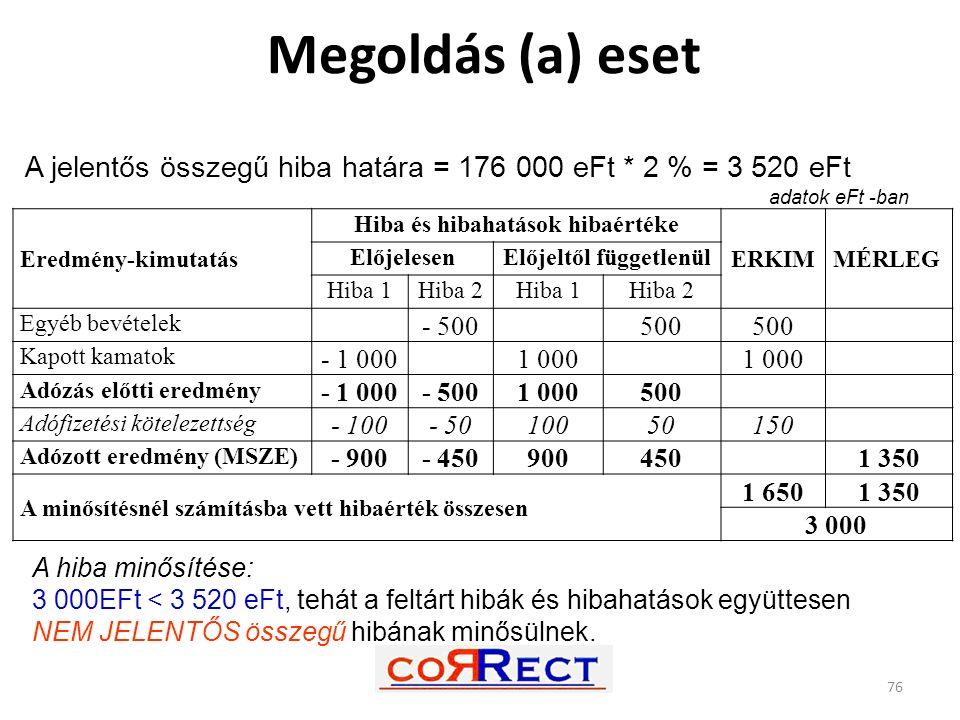 Megoldás (a) eset Eredmény-kimutatás Hiba és hibahatások hibaértéke ERKIMMÉRLEG ElőjelesenElőjeltől függetlenül Hiba 1Hiba 2Hiba 1Hiba 2 Egyéb bevétel