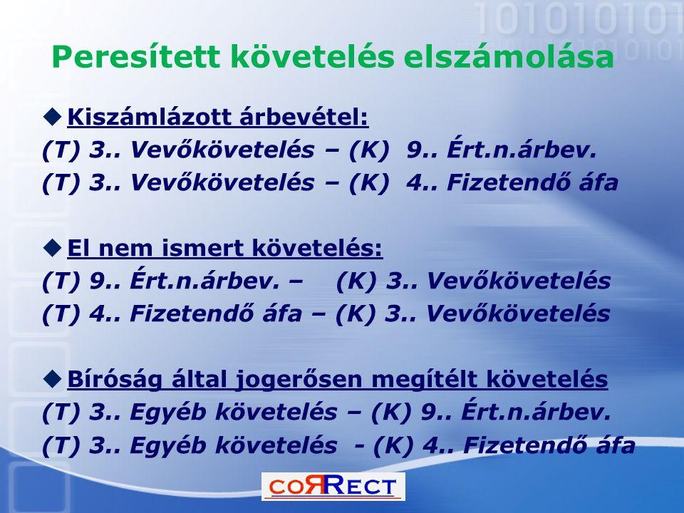 Peresített követelés elszámolása  Kiszámlázott árbevétel: (T) 3.. Vevőkövetelés – (K) 9.. Ért.n.árbev. (T) 3.. Vevőkövetelés – (K) 4.. Fizetendő áfa