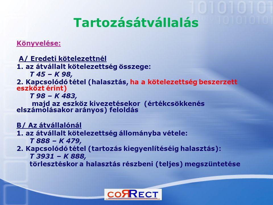 Tartozásátvállalás Könyvelése: A/ Eredeti kötelezettnél 1. az átvállalt kötelezettség összege: T 45 – K 98, 2. Kapcsolódó tétel (halasztás, ha a kötel