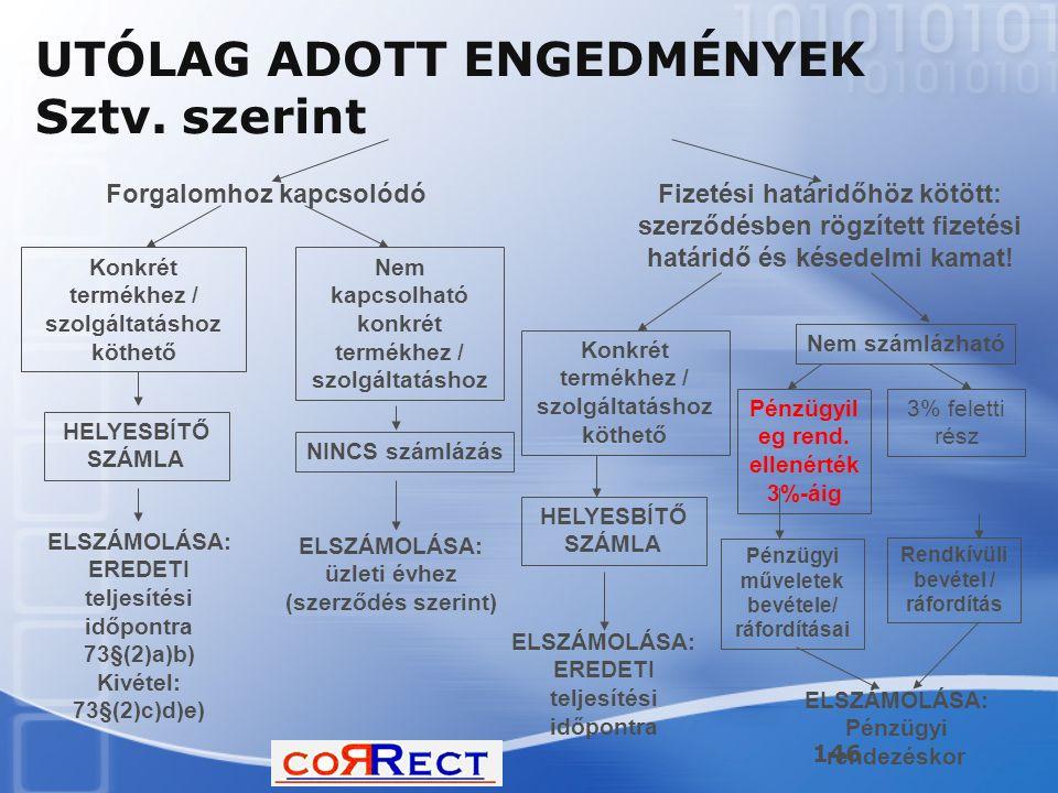 146 UTÓLAG ADOTT ENGEDMÉNYEK Sztv.