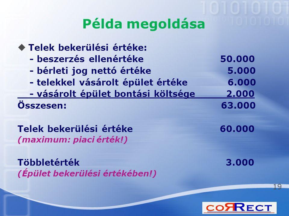 Példa megoldása  Telek bekerülési értéke: - beszerzés ellenértéke 50.000 - bérleti jog nettó értéke 5.000 - telekkel vásárolt épület értéke 6.000 - v