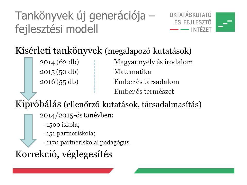 Tankönyvek új generációja – fejlesztési modell Kísérleti tankönyvek (megalapozó kutatások) 2014 (62 db)Magyar nyelv és irodalom 2015 (50 db)Matematika
