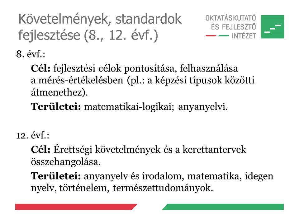 Követelmények, standardok fejlesztése (8., 12. évf.) 8. évf.: Cél: fejlesztési célok pontosítása, felhasználása a mérés-értékelésben (pl.: a képzési t