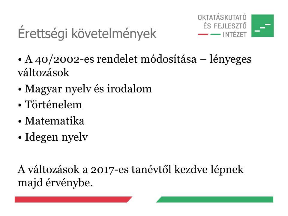 Érettségi követelmények A 40/2002-es rendelet módosítása – lényeges változások Magyar nyelv és irodalom Történelem Matematika Idegen nyelv A változáso