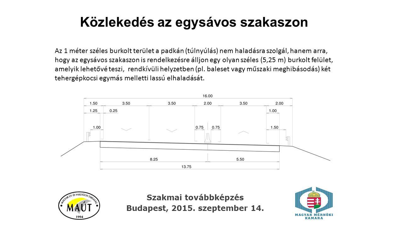 Közlekedés az egysávos szakaszon Szakmai továbbképzés Budapest, 2015. szeptember 14. Az 1 méter széles burkolt terület a padkán (túlnyúlás) nem haladá