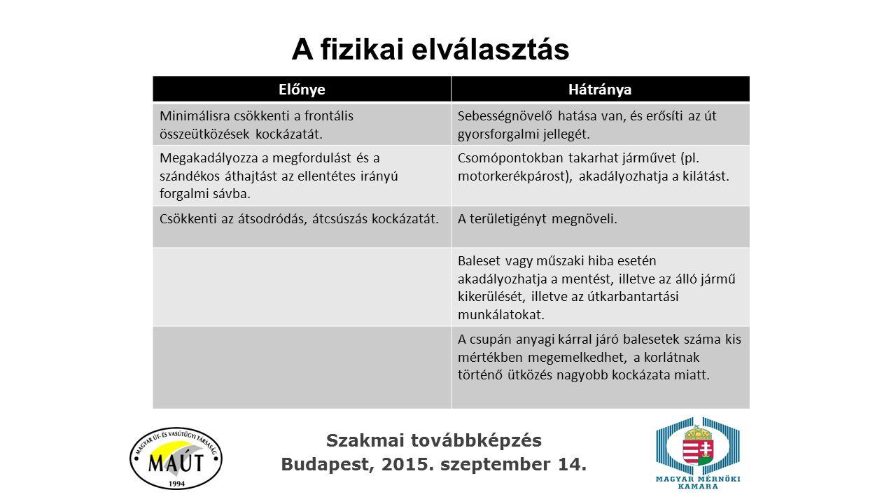 A fizikai elválasztás Szakmai továbbképzés Budapest, 2015. szeptember 14. ElőnyeHátránya Minimálisra csökkenti a frontális összeütközések kockázatát.