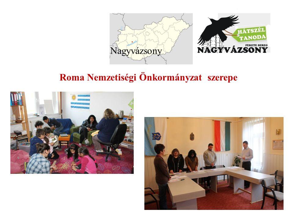 Nagyvázsony. Roma Nemzetiségi Önkormányzat szerepe