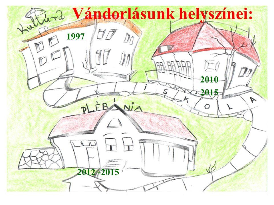 Vándorlásunk helyszínei: 1997 2010 2012 -2015 2015