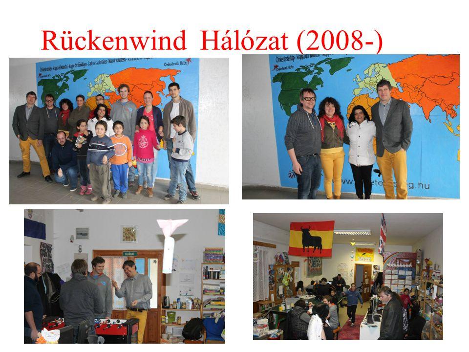 Rückenwind Hálózat (2008-)