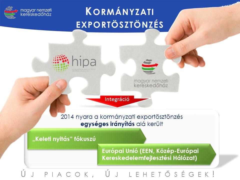 """K ORMÁNYZATI EXPORTÖSZTÖNZÉS 2014 nyara a kormányzati exportösztönzés egységes irányítás alá került """"Keleti nyitás fókuszú Európai Unió (EEN, Közép-Európai Kereskedelemfejlesztési Hálózat) Ú J PIACOK, Ú J LEHETŐSÉGEK ."""