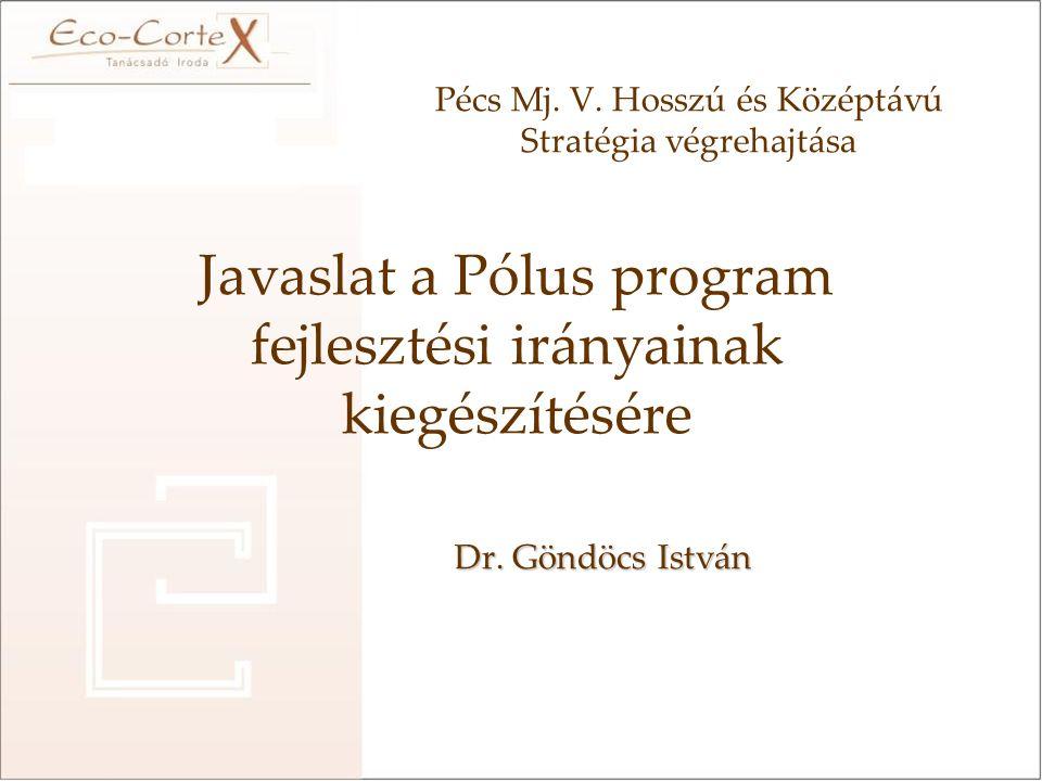 Dr. Göndöcs István Pécs Mj. V. Hosszú és Középtávú Stratégia végrehajtása Javaslat a Pólus program fejlesztési irányainak kiegészítésére