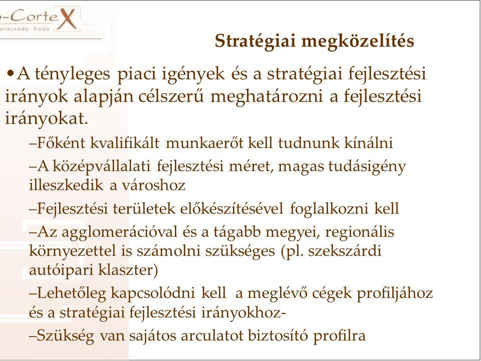 Stratégiai megközelítés A tényleges piaci igények és a stratégiai fejlesztési irányok alapján célszerű meghatározni a fejlesztési irányokat. –Főként k