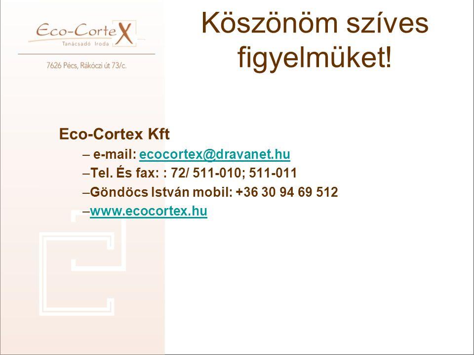 Eco-Cortex Kft – e-mail: ecocortex@dravanet.huecocortex@dravanet.hu –Tel. És fax: : 72/ 511-010; 511-011 –Göndöcs István mobil: +36 30 94 69 512 –www.