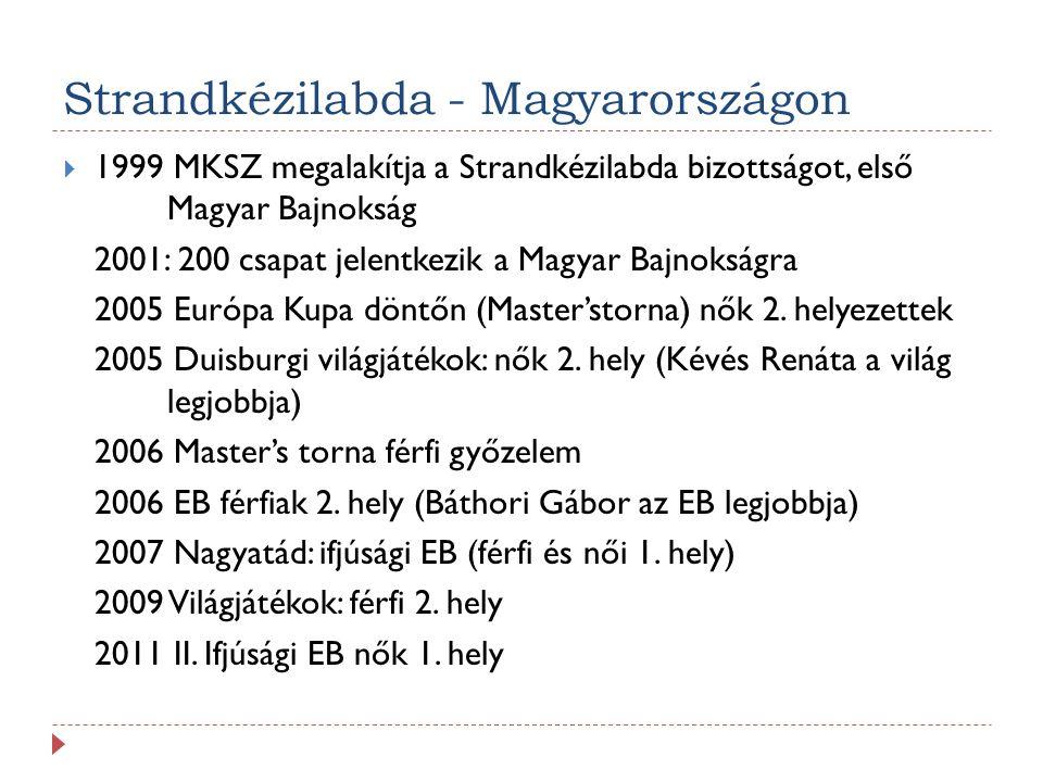 Strandkézilabda - Magyarországon  1999 MKSZ megalakítja a Strandkézilabda bizottságot, első Magyar Bajnokság 2001: 200 csapat jelentkezik a Magyar Bajnokságra 2005 Európa Kupa döntőn (Master'storna) nők 2.