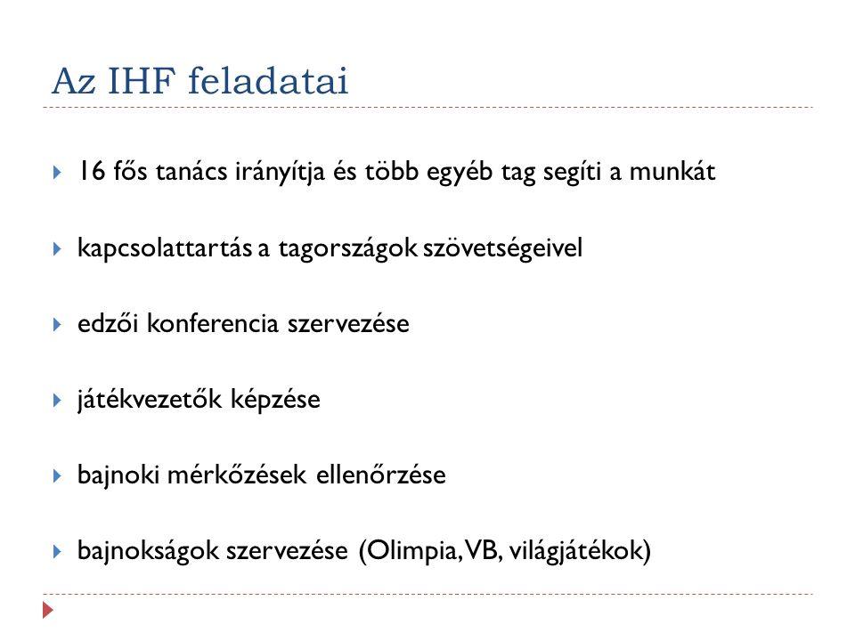 Az IHF feladatai  16 fős tanács irányítja és több egyéb tag segíti a munkát  kapcsolattartás a tagországok szövetségeivel  edzői konferencia szervezése  játékvezetők képzése  bajnoki mérkőzések ellenőrzése  bajnokságok szervezése (Olimpia, VB, világjátékok)
