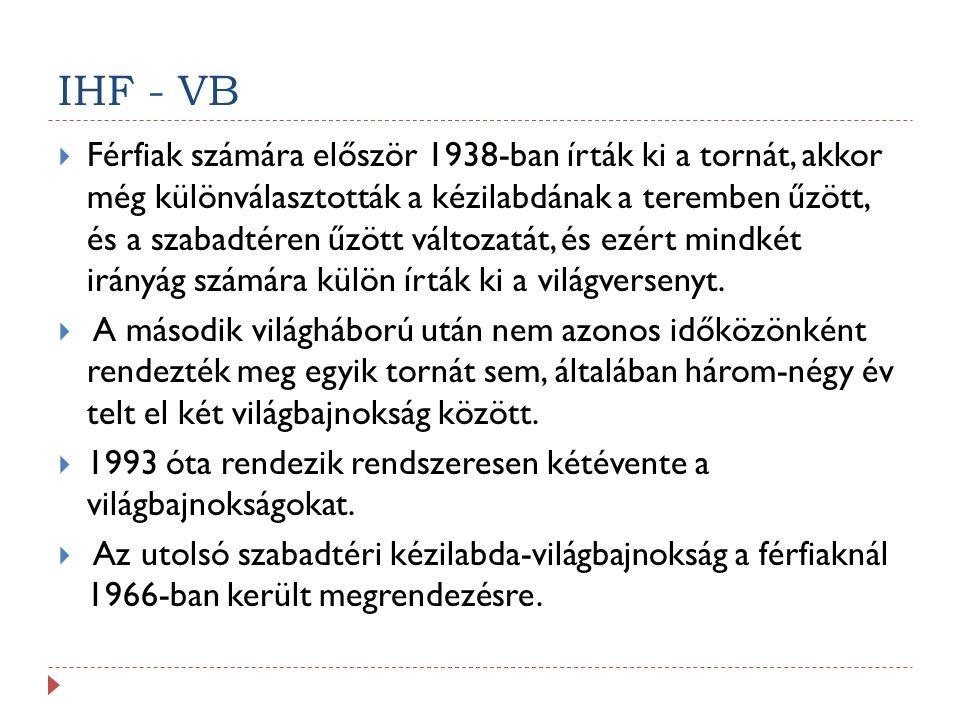 IHF - VB  Férfiak számára először 1938-ban írták ki a tornát, akkor még különválasztották a kézilabdának a teremben űzött, és a szabadtéren űzött változatát, és ezért mindkét irányág számára külön írták ki a világversenyt.