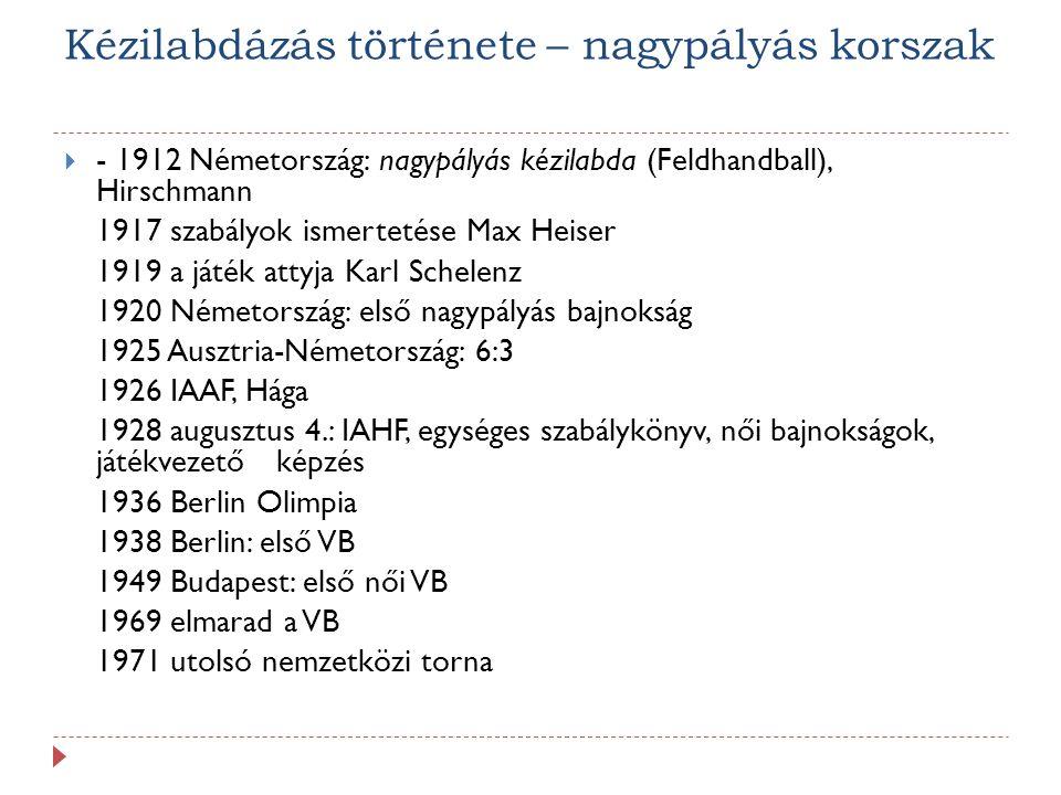 4.2 EHF – European Handball Federation  Tagjai: 50 tagország + Koszovó, 50 tagszövetség  Alapítás: 1991 november 17., Ausztria  Csapatok: 250 klub szerepel évente a versenyeken: EB, BEK, KEK  730 mérkőzést bonyolítanak le évente.