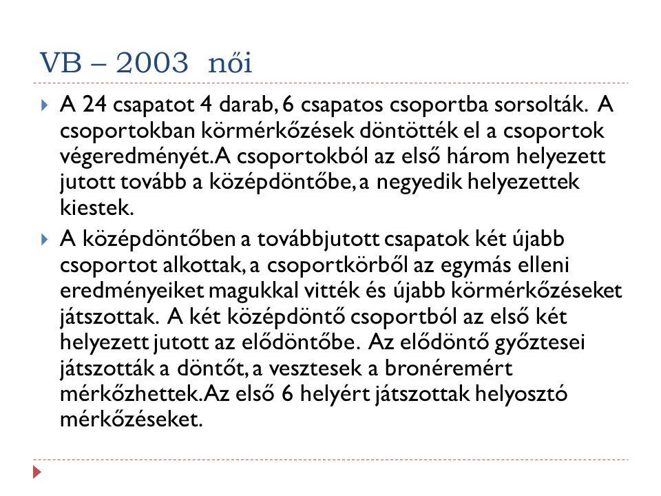 VB – 2003 női  A 24 csapatot 4 darab, 6 csapatos csoportba sorsolták.