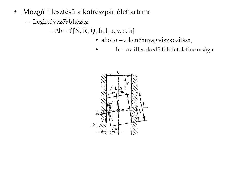 Mozgó illesztésű alkatrészpár élettartama – Legkedvezőbb hézag – Δb = f [N, R, Q, l 1, l, α, v, a, h] ahol α – a kenőanyag viszkozitása, h - az illesz