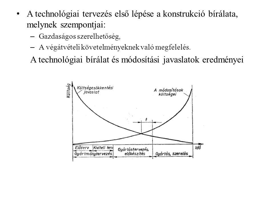 A technológiai tervezés első lépése a konstrukció bírálata, melynek szempontjai: – Gazdaságos szerelhetőség, – A végátvételi követelményeknek való meg