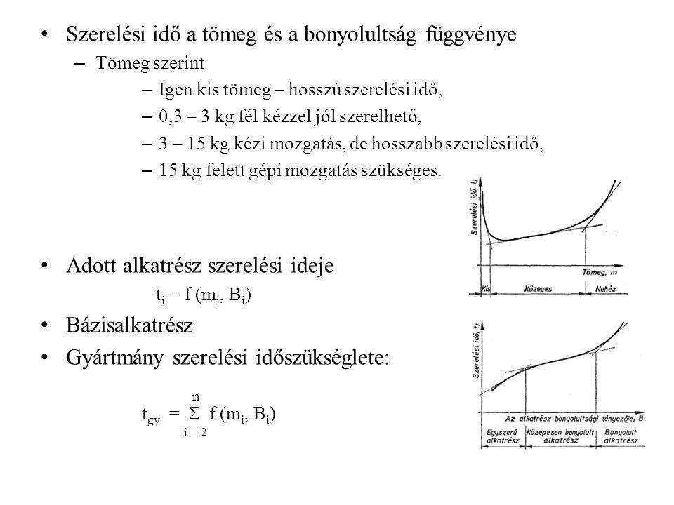 Szerelési idő a tömeg és a bonyolultság függvénye – Tömeg szerint – Igen kis tömeg – hosszú szerelési idő, – 0,3 – 3 kg fél kézzel jól szerelhető, – 3