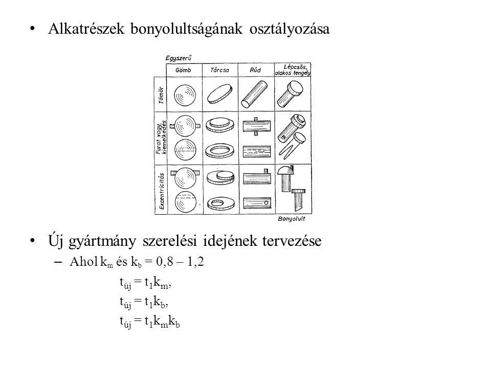 Alkatrészek bonyolultságának osztályozása Új gyártmány szerelési idejének tervezése – Ahol k m és k b = 0,8 – 1,2 t új = t 1 k m, t új = t 1 k b, t új