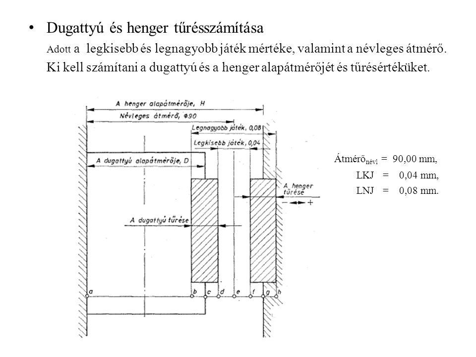 Dugattyú és henger tűrésszámítása Adott a legkisebb és legnagyobb játék mértéke, valamint a névleges átmérő. Ki kell számítani a dugattyú és a henger