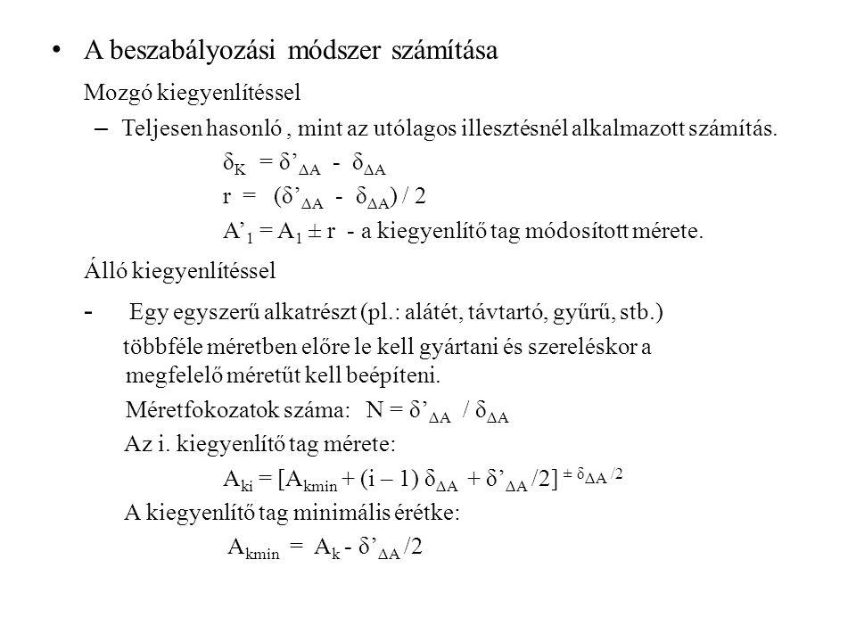A beszabályozási módszer számítása Mozgó kiegyenlítéssel – Teljesen hasonló, mint az utólagos illesztésnél alkalmazott számítás. δ K = δ' ΔA - δ ΔA r
