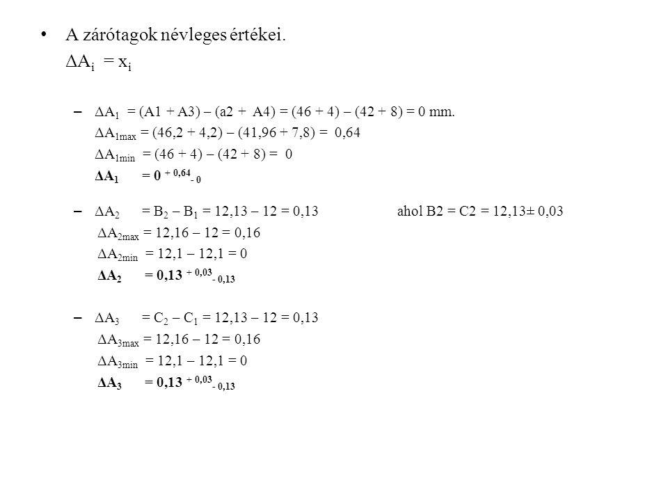 A zárótagok névleges értékei. ΔA i = x i – ΔA 1 = (A1 + A3) – (a2 + A4) = (46 + 4) – (42 + 8) = 0 mm. ΔA 1max = (46,2 + 4,2) – (41,96 + 7,8) = 0,64 ΔA