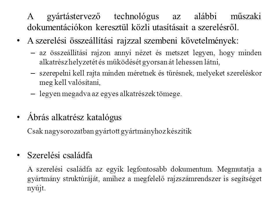 A gyártástervező technológus az alábbi műszaki dokumentációkon keresztül közli utasításait a szerelésről. A szerelési összeállítási rajzzal szembeni k